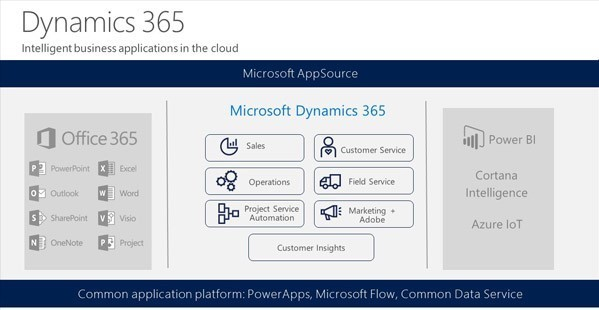 how to download only one app microsoft 365